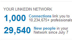 1,000 Connections on LinkedIn